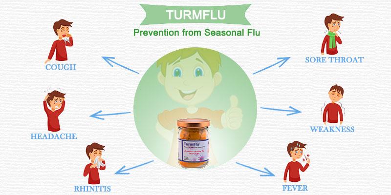 Turmflu fight the seasonal flu effectively