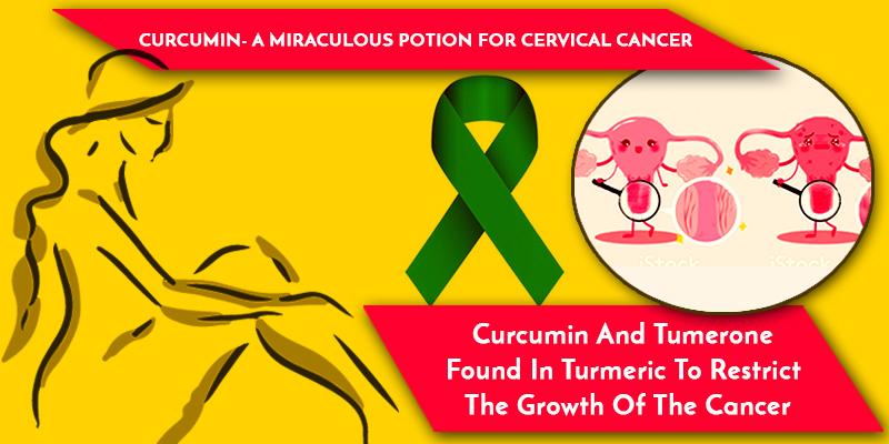 Cervikil for preventing Cervical cancer