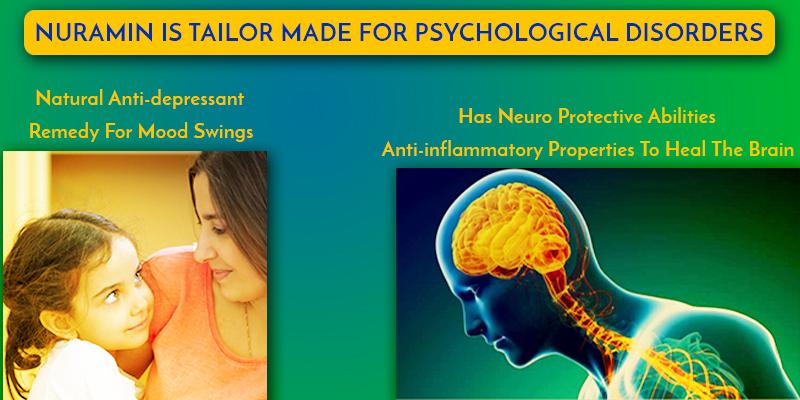 treat bipolar disease with nuramin