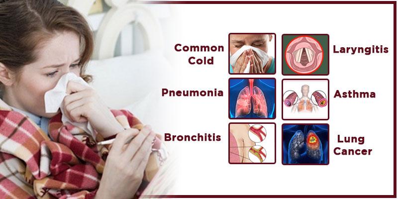 turmflu best cure for cold